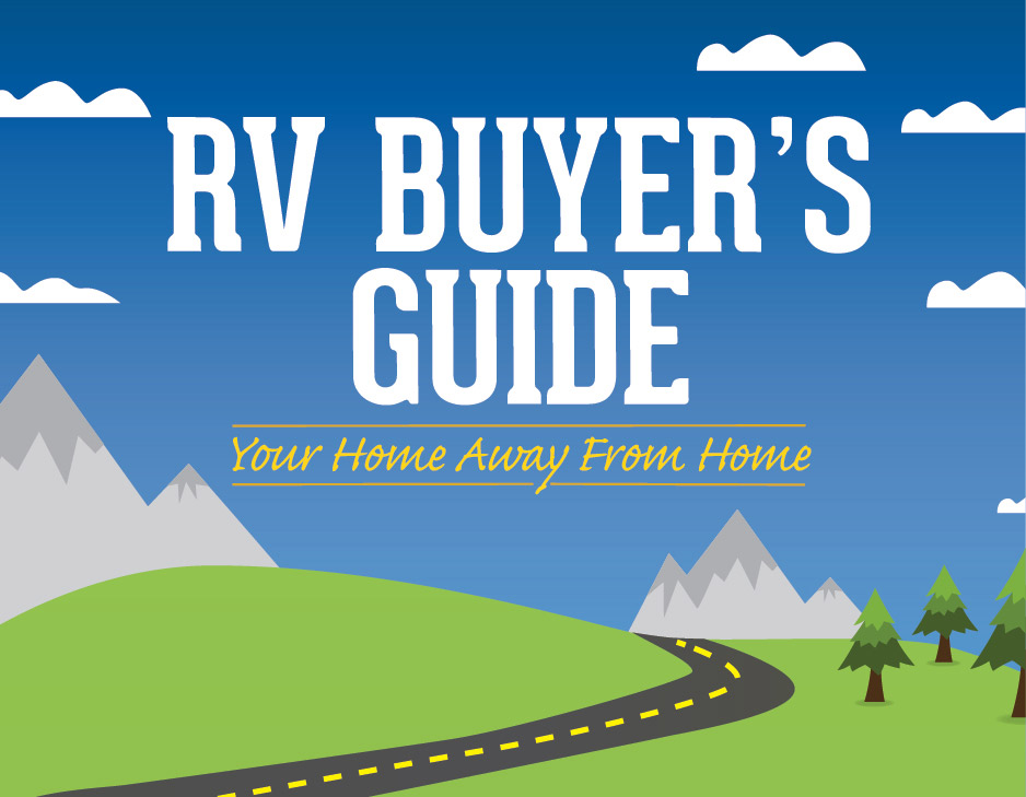 Buying A RV